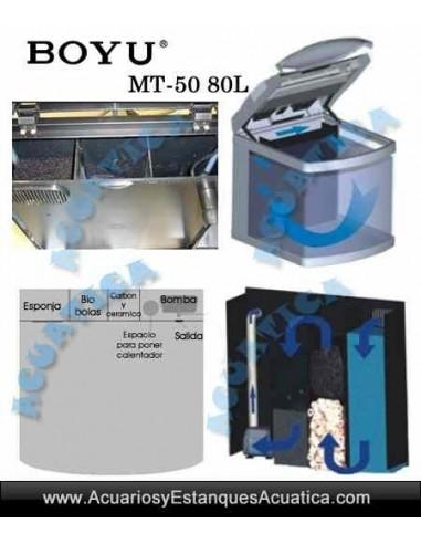 acuario-boyu-mt-50-kit-80l (1).